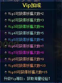 神道-仙尊版祈福系统