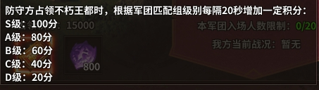 【暗黑大天使】五军之战-攻略