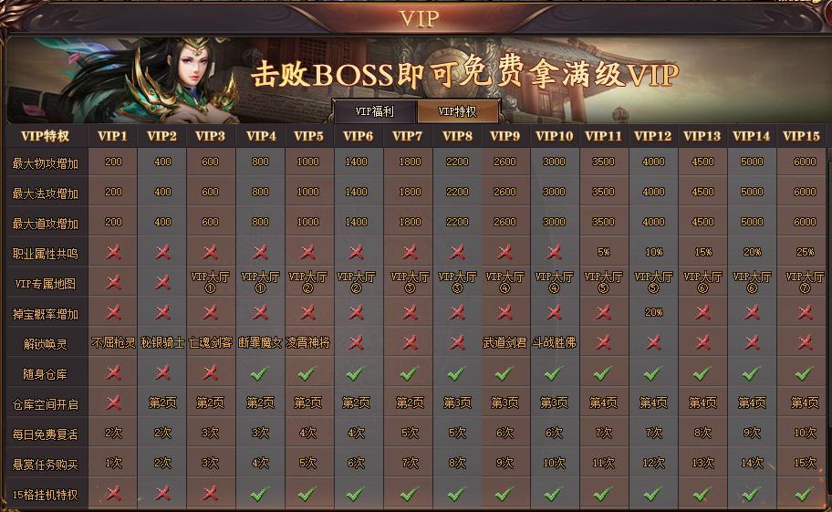 【血饮传说】VIP特权