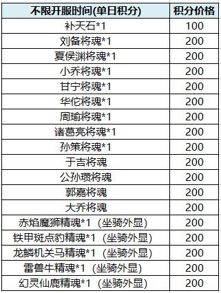《兵法三十七计》5月12日起日常线下新返利